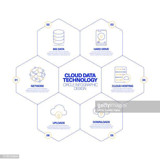 illustrazioni stock, clip art, cartoni animati e icone di tendenza di concetto di progettazione infografica cloud data technology circle - centro elaborazione dati