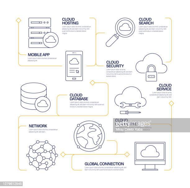 illustrazioni stock, clip art, cartoni animati e icone di tendenza di modello infografico stile linea moderna tecnologia cloud. diagramma processo flusso di lavoro - centro elaborazione dati