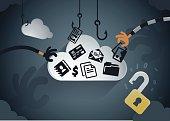 Cloud data theft