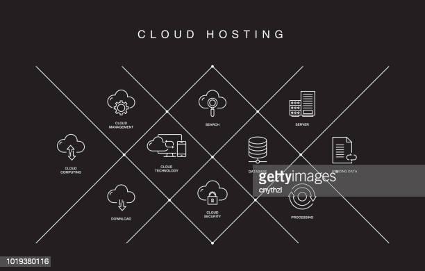 ilustraciones, imágenes clip art, dibujos animados e iconos de stock de cloud hosting iconos de línea - patrocinador