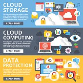 Cloud storage, cloud computing, data protection flat design illustration set