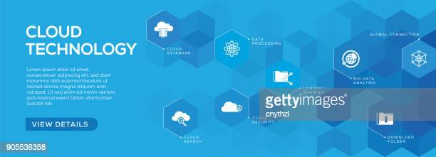 Cloud Technology Banner Design