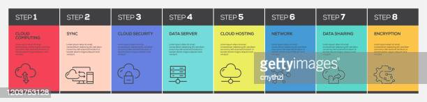 cloud technology infographic template. infographic design for workflow layout, diagram, annual report, web design etc. - life events stock illustrations