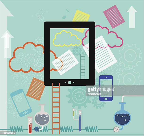 Clouds Computing with Tablet PC