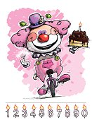 Clown on Unicle Carrying a Gils's Birthday Cake