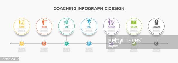 Coaching Infographics Timeline Design with Icons