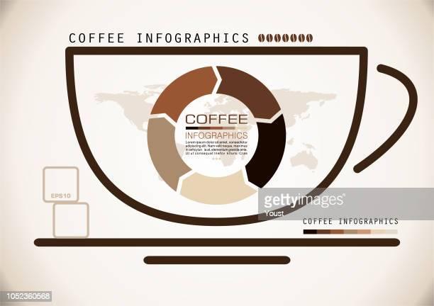 Coffee Cup Infographics