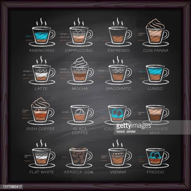 coffee menu on chalkboard - blackboard visual aid stock illustrations