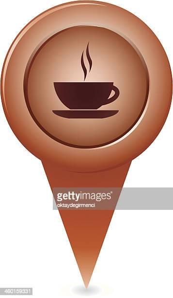 Coffee Pointer