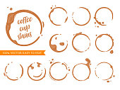Cofffee stains