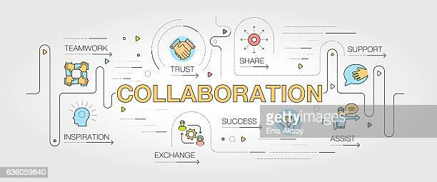 collaboration banner and icons - kreativität stock-grafiken, -clipart, -cartoons und -symbole