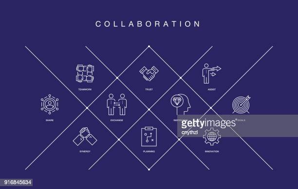 collaboration line icons - strategy stock illustrations, clip art, cartoons, & icons