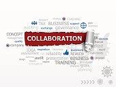 Collaboration word cloud. Design illustration concepts for busin