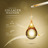 Collagen oil drop ad template
