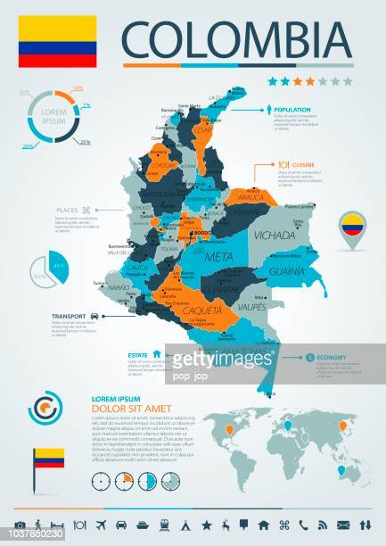 12 - colombia - blue-orange infographic 10 - colombia stock illustrations