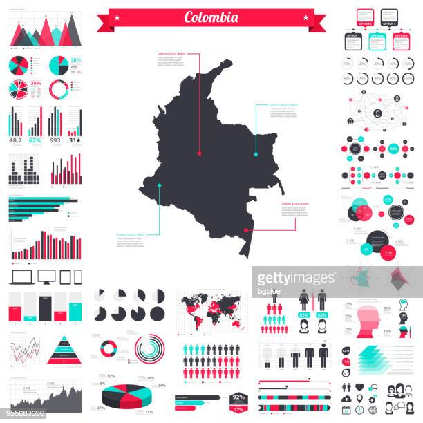 colombia map with infographic elements - big creative graphic set - colombia stock illustrations