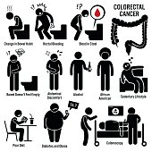 Colon Rectal Colorectal Cancer Illustrations