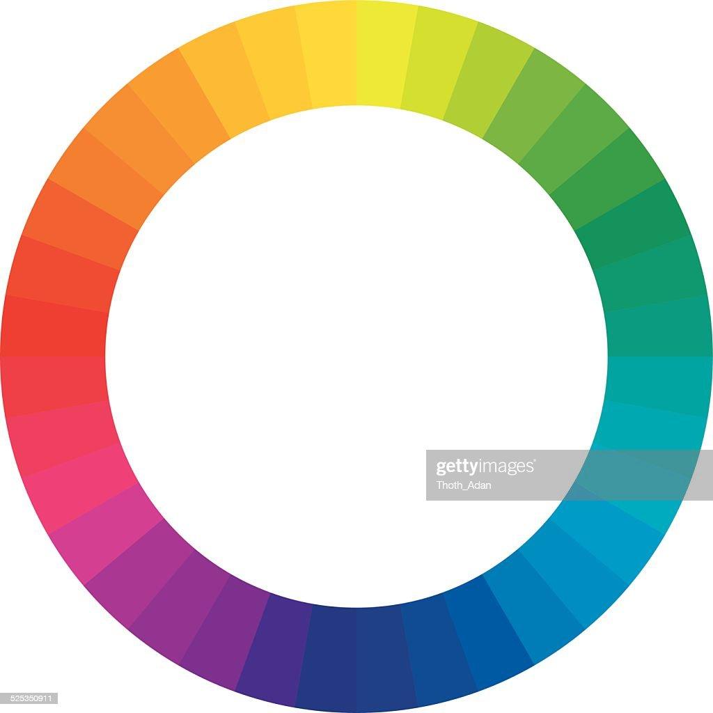 Color circle / color wheel