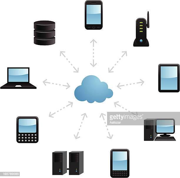 Color designs depicting cloud computing