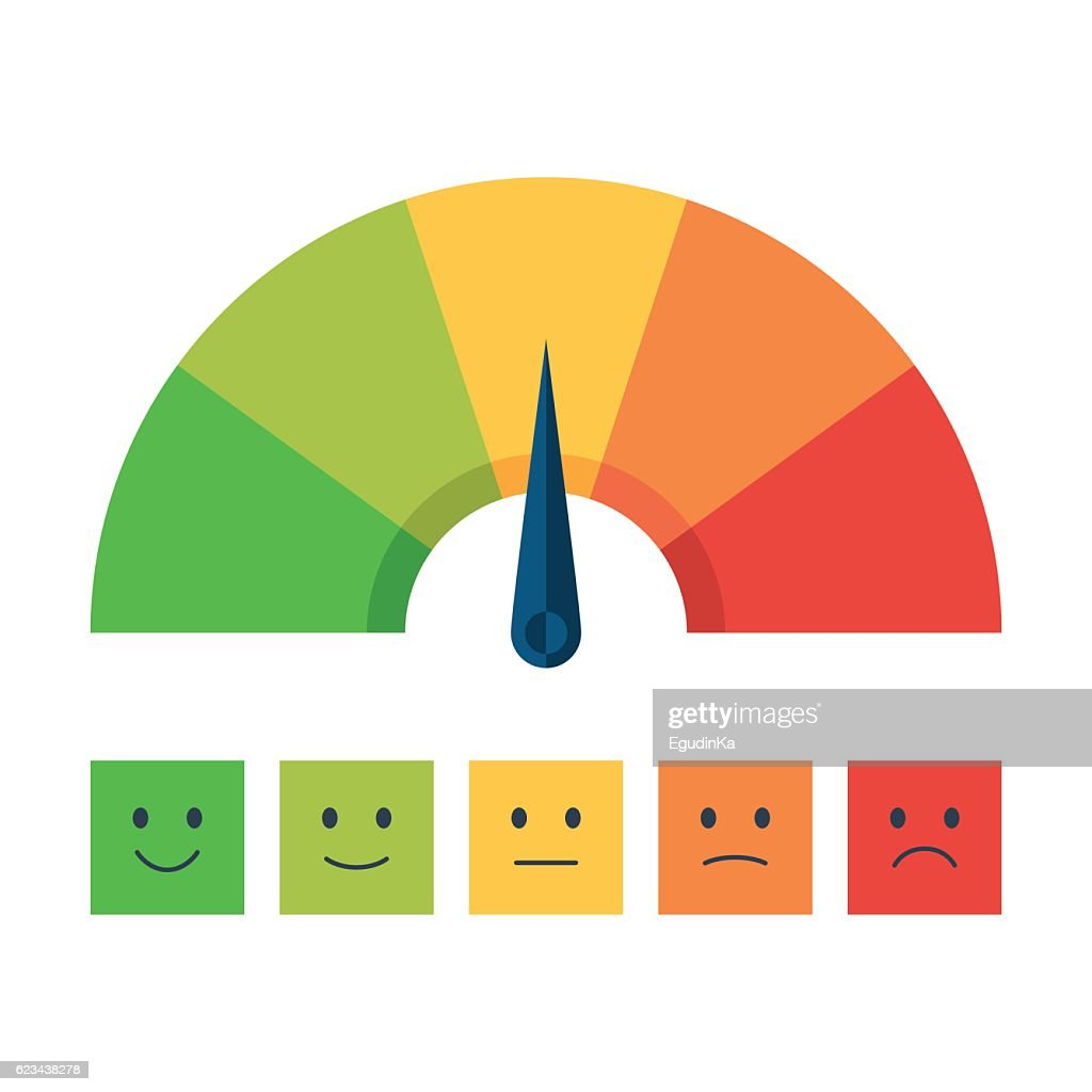 Color scale with arrow and emotions