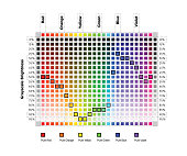 Color values in grayscale equivalents