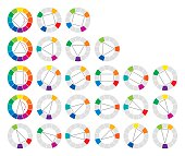 Color wheel and geometric forms combinations