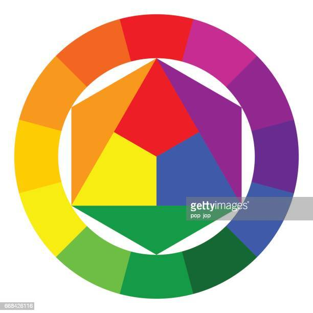 Color Wheel And Triangle