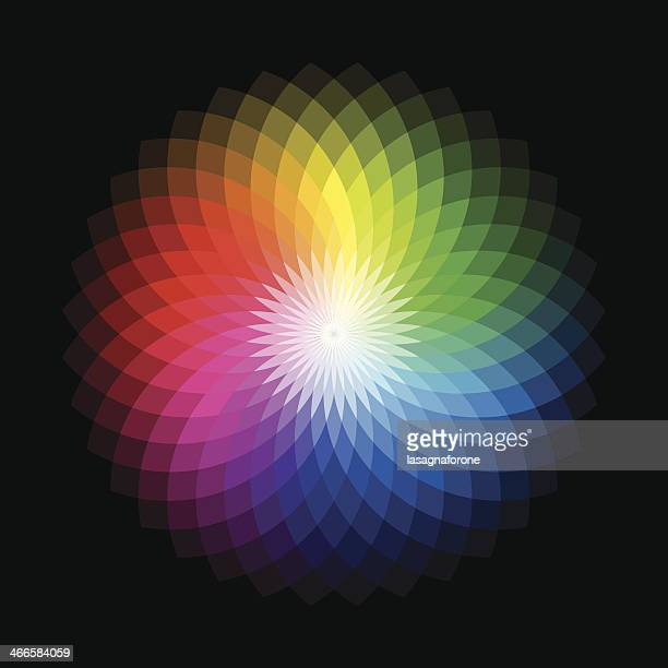 Color wheel radiating the various spectrums