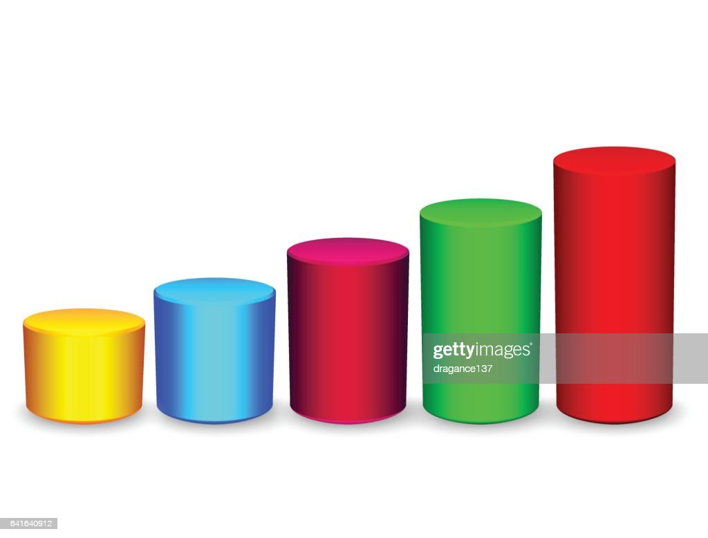 Colored cylindrical bar graph