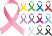 Colorful awareness ribbons design