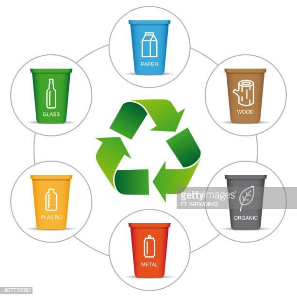 bunte recycling-behälter - recycling stock-grafiken, -clipart, -cartoons und -symbole