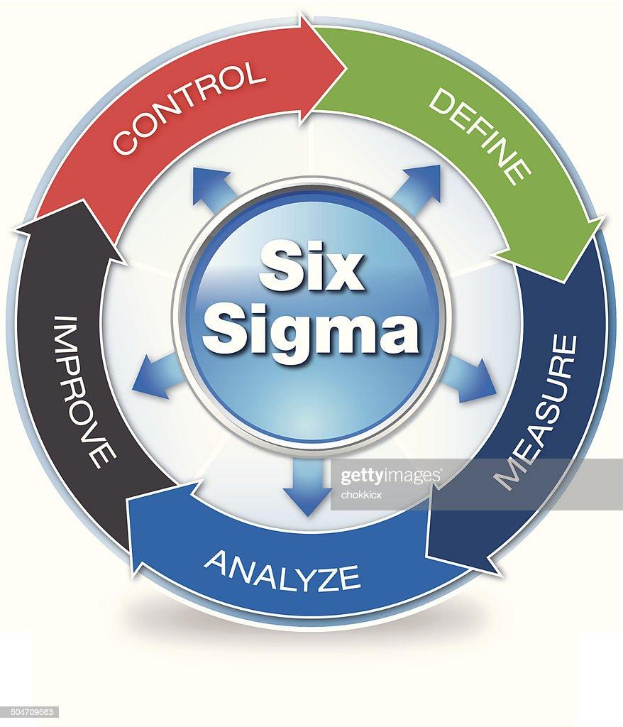 colorful six sigma diagram : Vector Art