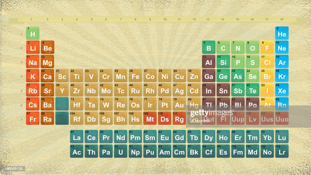 Colorful textured periodic table of elements design vector art colorful textured periodic table of elements design vector art urtaz Choice Image