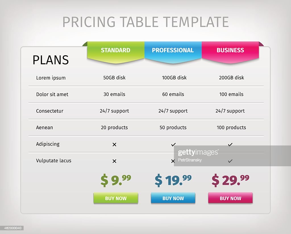 Colorful web pricing table template for business plan