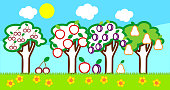 Coloring page. Summer landscape with different fruit trees, green grass, blue sky and yellow sun
