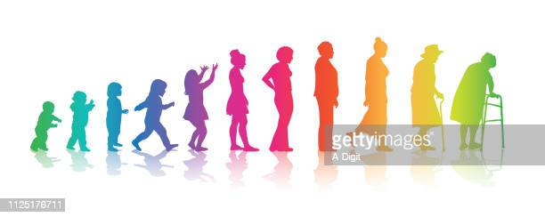 Colourful Women's Ages