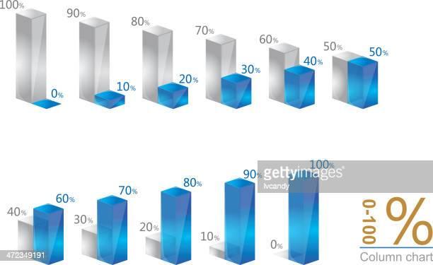 spalte chart - balkendiagramm stock-grafiken, -clipart, -cartoons und -symbole