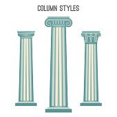 Column styles set from elegant ancient architecture traditions
