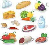 Common everyday food products. Cartoon icons