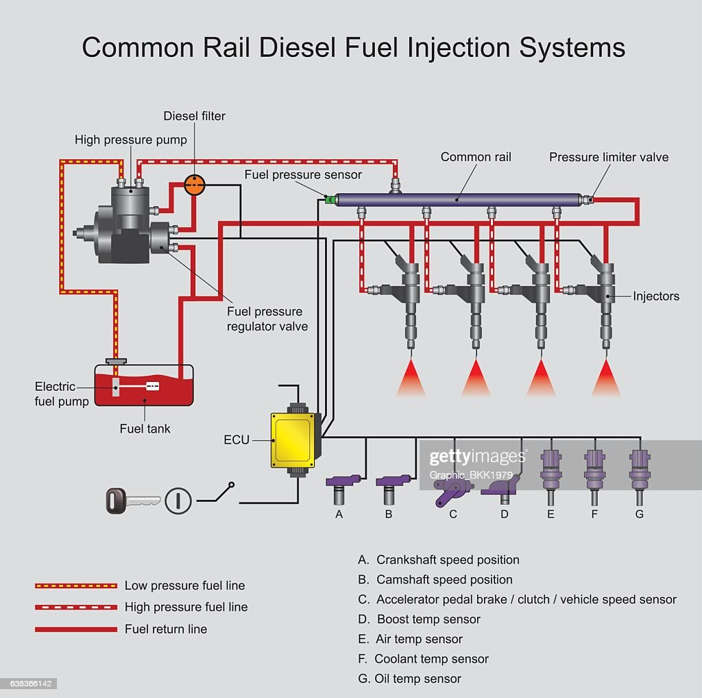 Common rail diesel systems. Vector design, Illustration.