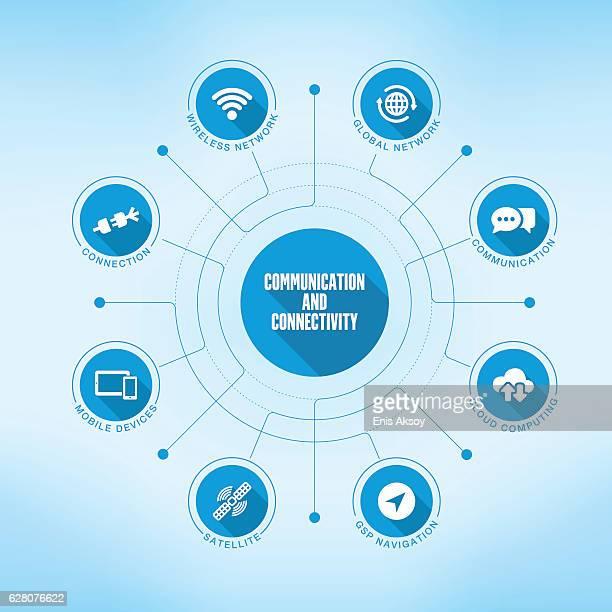 illustrazioni stock, clip art, cartoni animati e icone di tendenza di comunicazioni e connettività parole chiave con icone - nebbia
