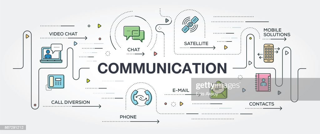 Communication banner and icons