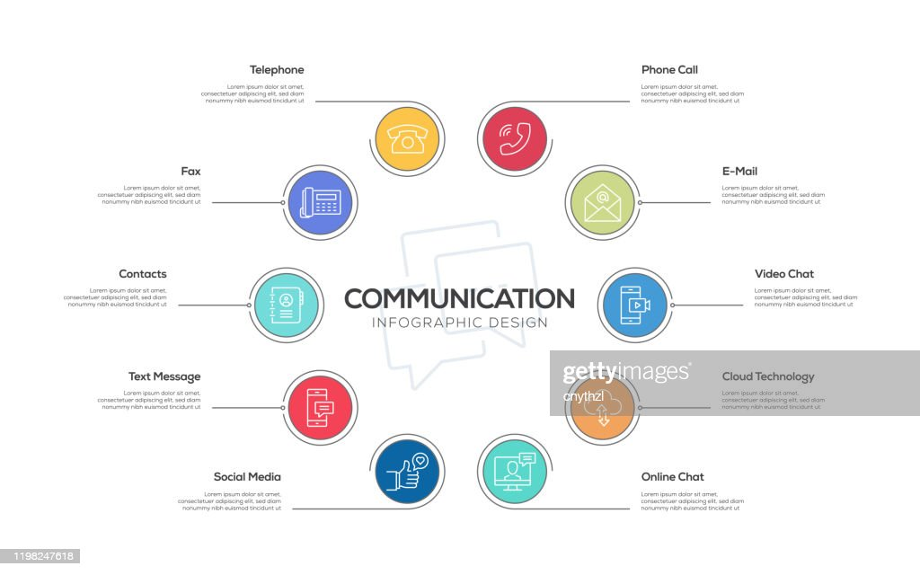 Communication Infographic Template Editable Stroke Infographic Design For Workflow Layout Diagram Annual Report Web Design Etc High Res Vector Graphic Getty Images