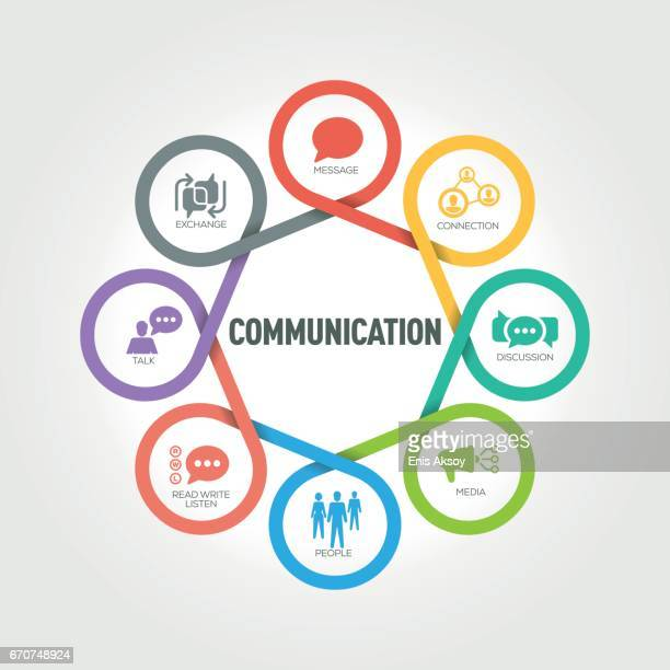 Communication infographic with 8 steps, parts, options