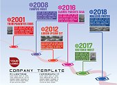Company Milestones Time Line Path Vector Infographic Template