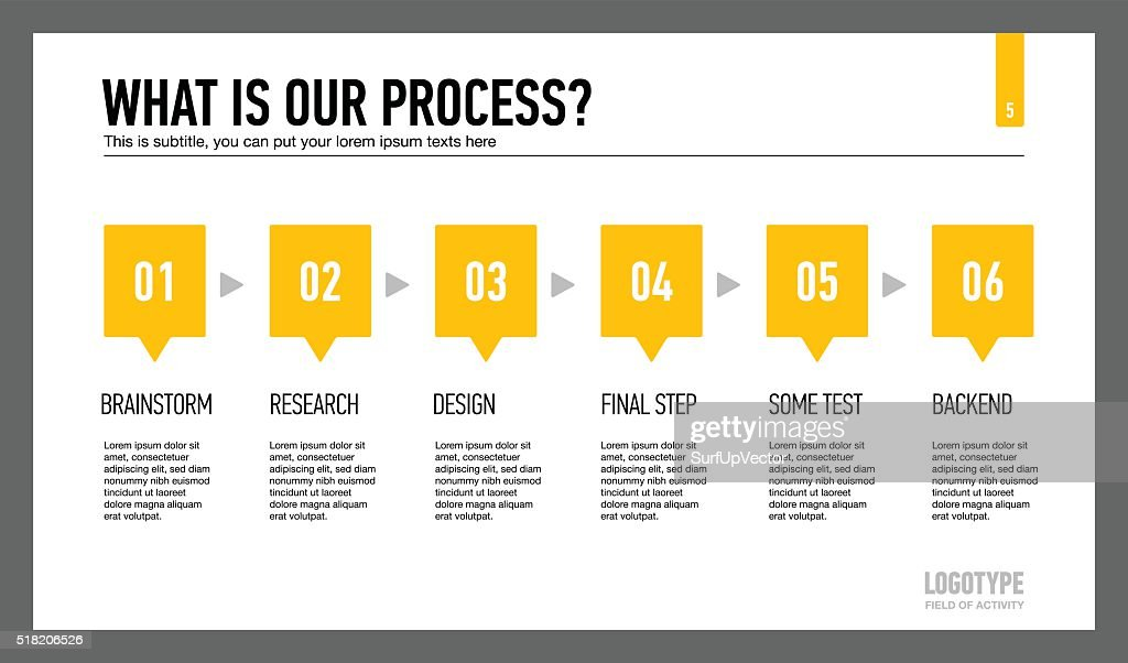 Company work process slide
