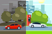 comparison between electric environmentally friendly and gas polluting car.