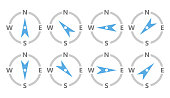 compass icon, wheather forecast compass
