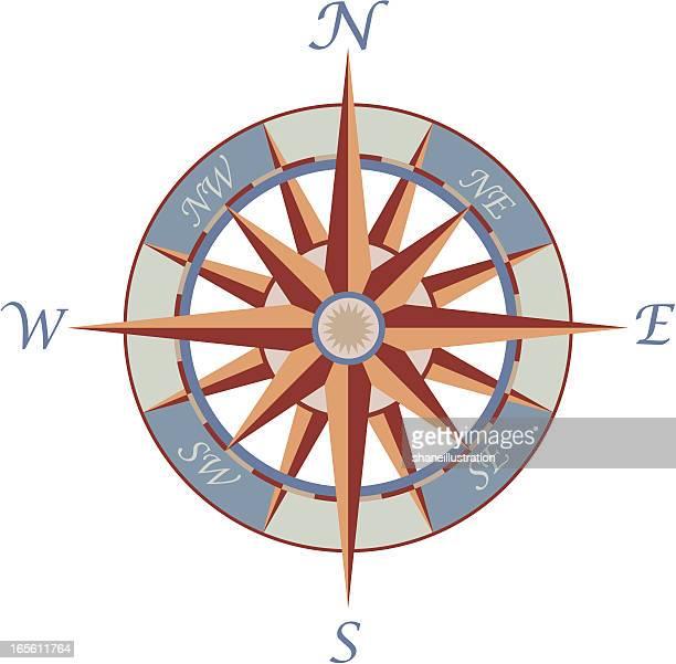 Compass Nautique
