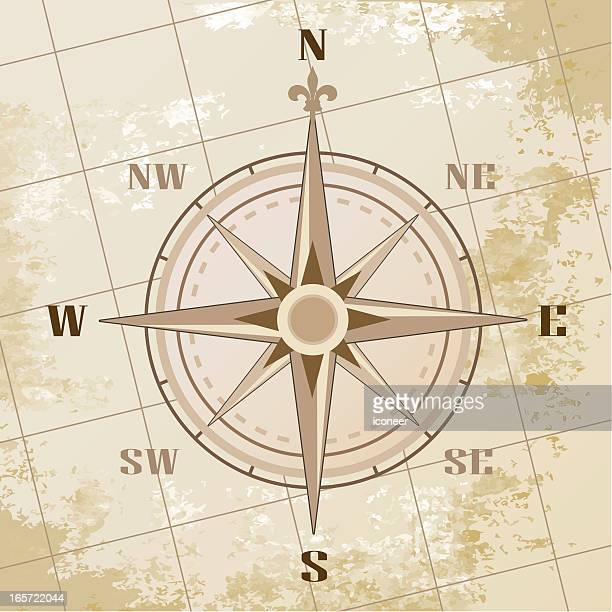 Compass rose old